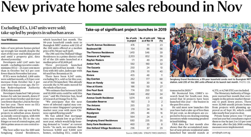 new-private-home-sales-rebound-in-nov-news-1